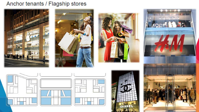 Retail Concept / Flagship Stores